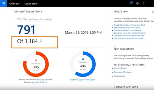 Microsoft Security Score Highlighting the Denominator