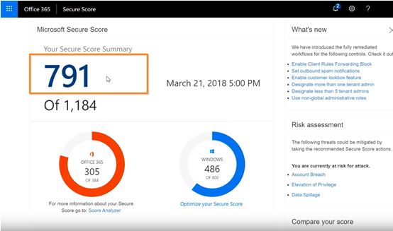 Microsoft Security Score Highlighting the Numerator