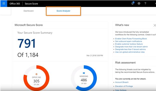 Microsoft Security Score highlighting Score Analyzer.