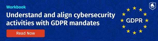 GDPR-mandates